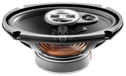 Акустика Focal Auditor RCX 690