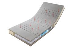Матрас ортопедический Hulsta Top Point 500 180x200 до 100 кг средний