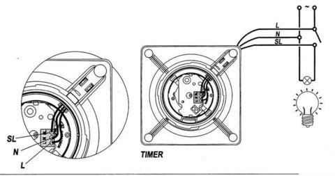 Накладной вентилятор Cata E 120 GT (таймер) + обратный клапан