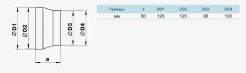 Соединитель-редуктор центральный 100/125