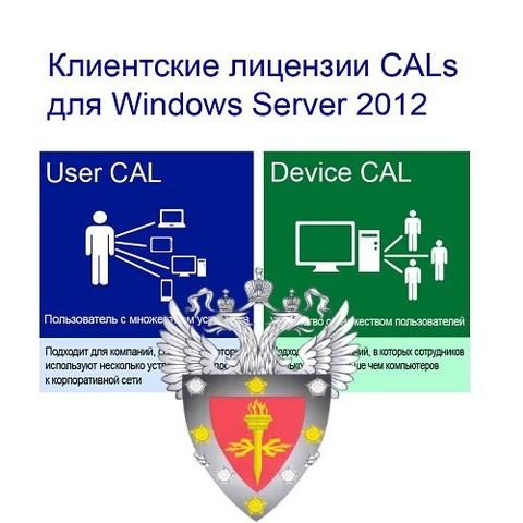 Windows Server CAL, сертифицированная ФСТЭК