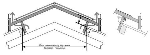 2,1-2,5 метра | Световой вентиляционный конек для коровников