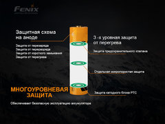 Аккумулятор 21700 Li-iON Fenix 3.6V, 5000mAh