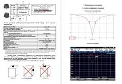ВА-4396 SOTA/antenna.ru. Антенна LPD 433 МГц круговая врезная малогабаритная