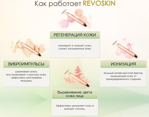 Вибромассажер Revoskin