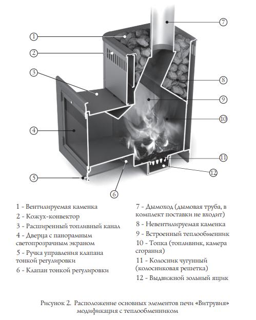 Витрувия размер дымохода как правильно установить трубу дымохода на газовый котел