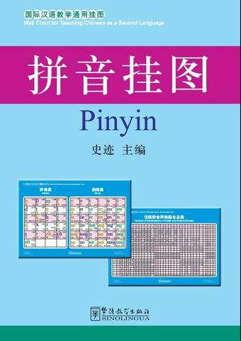Wall Chart for Teaching  Chinese as a Second Language .Pinyin