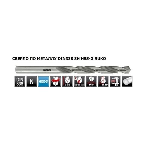 Сверло по металлу ц/x 1,6x43/20мм DIN338 h8 5xD HSS-G 118° Ruko 214016
