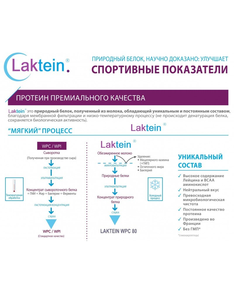 Протеин Laktein 80