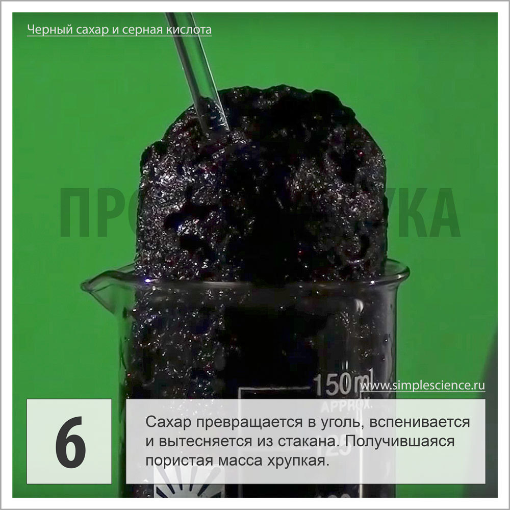 Сахар превращается в уголь, вспенивается и вытесняется из стакана. Получившаяся пористая масса хрупкая.
