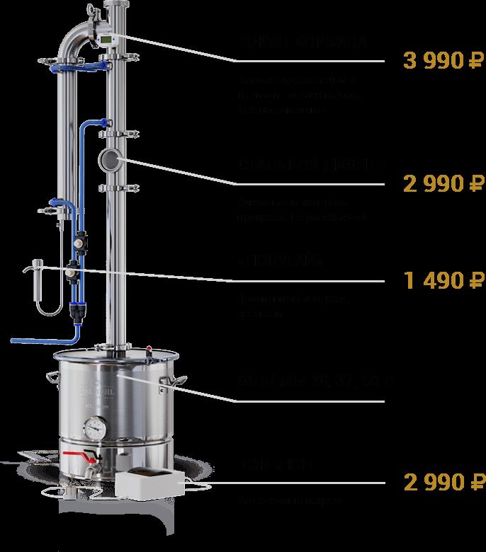 Наливки самогонные аппараты самогонный аппарат wein pro купить в спб