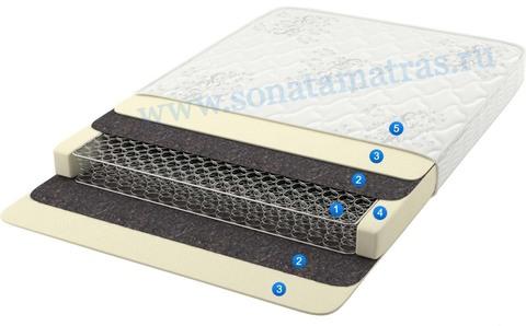 Матрас анатомический, зависимый блок, пружинный, односпальный, мягкий, наполнение поролон Софт Лайт