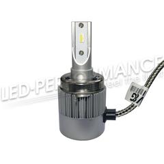 Светодиодная лампа H7 G1 (комплект)