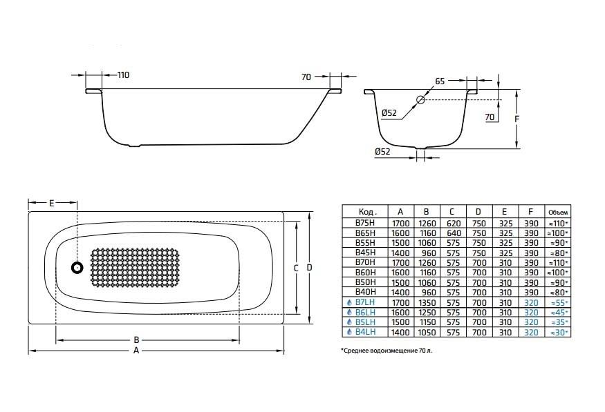 Ванна стальная BLB UNIVERSAL HG 170*70, 3,5 мм с отв. д/ручек 208 мм