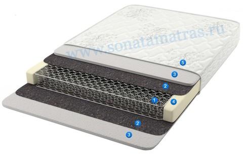 Матрас анатомический, зависимый блок, пружинный, односпальный, мягкий, наполнение струттофайбер Софт