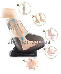 Массажер для ног OSIM uPhoria