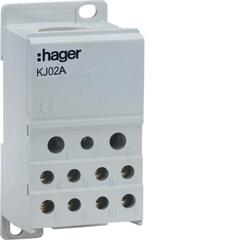 Распределительный блок для оголённых кабелей, ширина 45мм, вх. 1х95мм², 160/250A,1Р,на DIN рейку или монт панель
