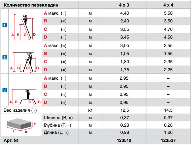 STABILO Шарнирная универсальная стремянка-трансформер, 4 х 4