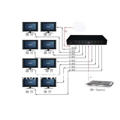SPLITTER (СПЛИТТЕР) 1*8, РАЗВЕТВИТЕЛЬ, 1 HDMI ВХОД = 8 HDMI ВЫХОДА 1Х8