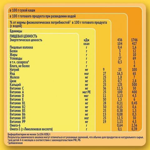 Nestlé® Молочная гречневая каша 220гр