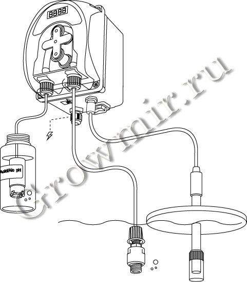 pH контроллер Prosystem Aqua