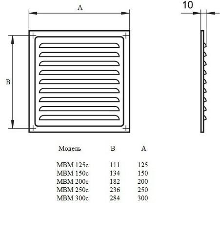 Решетка МВМ 200с оцинкованная