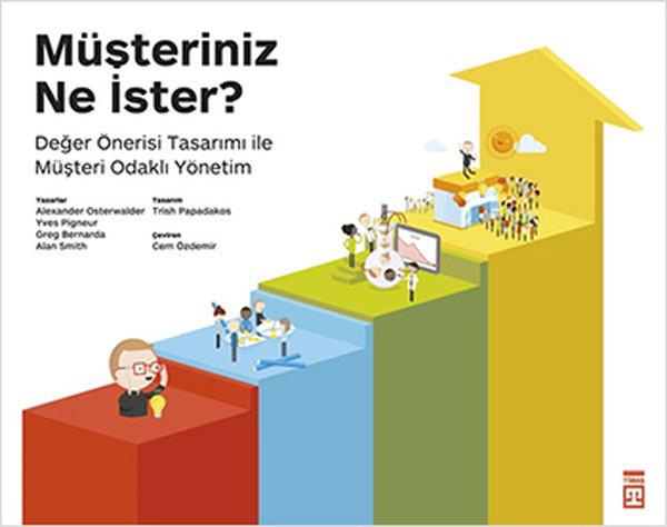 Kitab Müşteriniz Ne İster? | Alan Smith, Yves Pigneur, Alexander Osterwalder, Greg Bernarda
