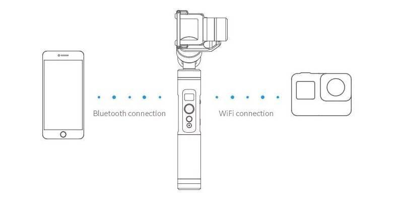 Стабилизатор-монопод для GoPro Feiyu-Tech Gimbal 3-Axis Hendheld Steady FY-G6 схема