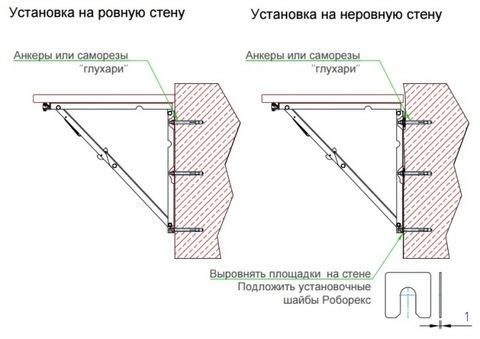 Откидной стол  на стену. Длина 800 мм, глубина 400—600 мм. Нагрузка 200 кг.