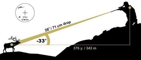 БИНОКЛЬ-ДАЛЬНОМЕР BUSHNELL FUSION 1 MILE ARC 12X50 # 202312