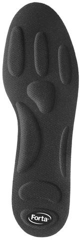 Cтельки лечебно-профилактически для работы на ногах