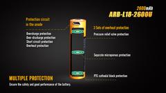 Аккумулятор Fenix Li-ионный размер 18650 3.6V 2600 mAh - с USB