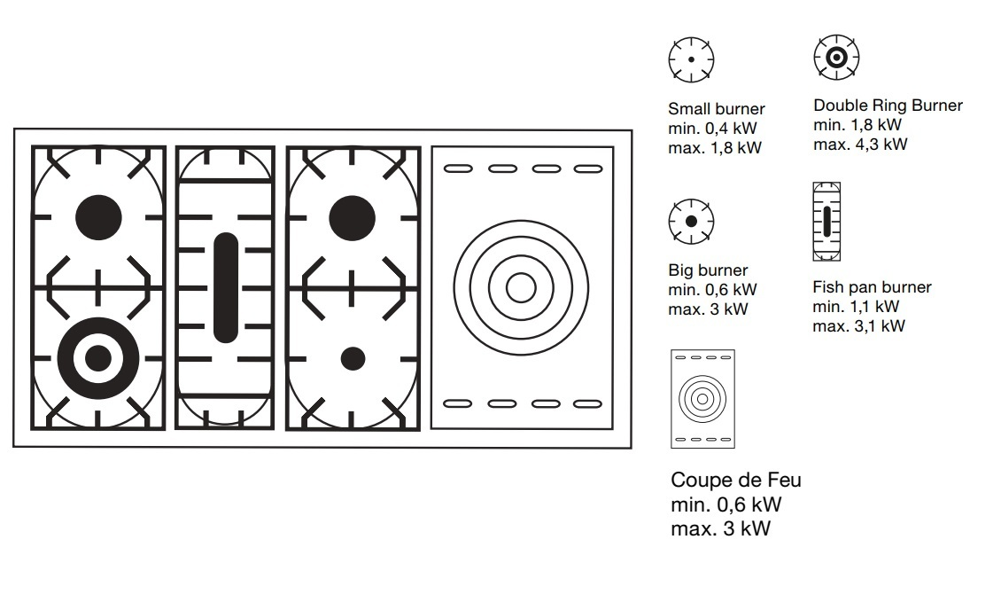 Газовая плита ILVE P12SNE3