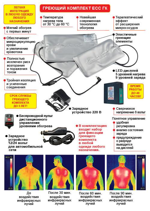 Греющий комплект RedLaika ЕСС ГК3 ДУ (3 модуля + доп. акк*) с пультом управления для одежды