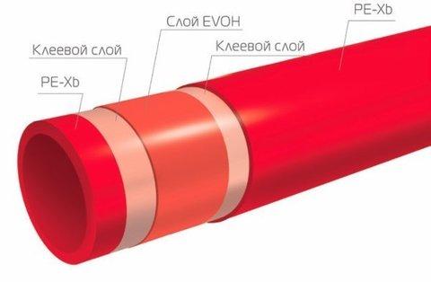 Труба из сшитого полиэтилена Valtec Pex-Evoh 16x2,0 мм