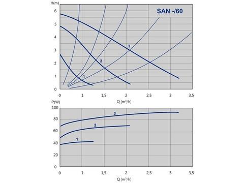 664-graf_san_60-664-dcf18e7ae506cf2d