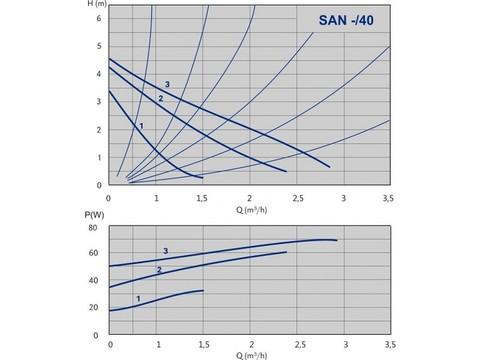 662-graf_san_40-662-c5d44be8f3fe2e13