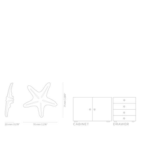 Мебельная ручка PullCast LINCKIA OC2012