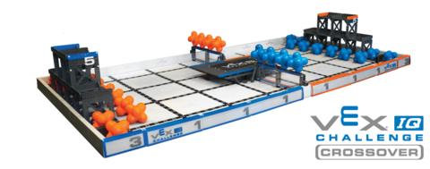 Соревновательный полигон VEX Robotics Crossover