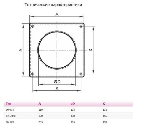 Накладка торцевая для круглых каналов 12,5НКП