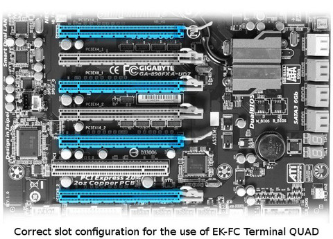 EK-FC Terminal QUAD Semi Parallel