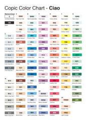 Набор маркеров Copic Ciao манга 1 5цв + мультилинер 0.3мм