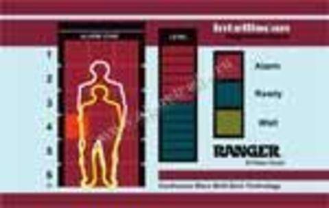 Ranger Intelliscan 18-Zone