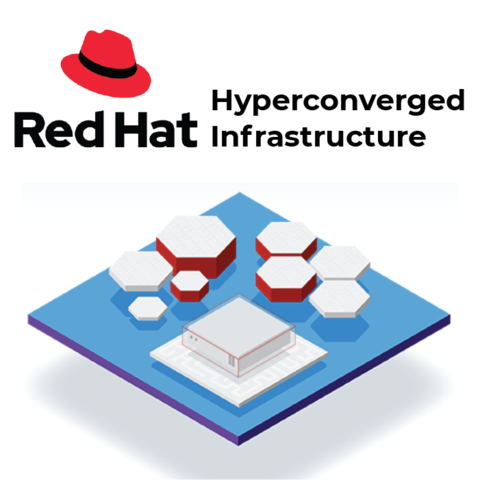 Red Hat Hyperconverged Infrastructure for Virtualization