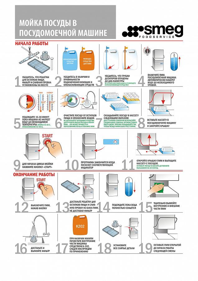 фото 2 Купольная посудомоечная машина Smeg HTY505D на profcook.ru