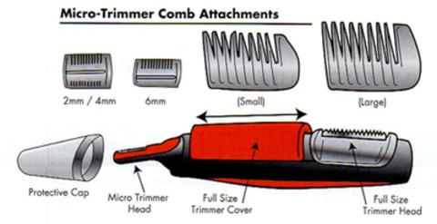 Триммер универсальный Micro Touch Switchblade All In One 2 в 1