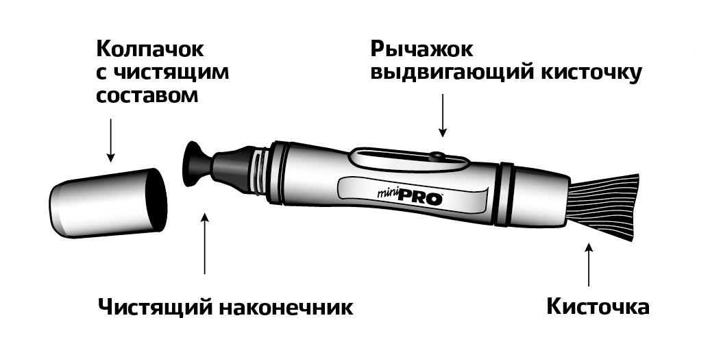 Карандаш для очистки оптики Lenspen MiniPro схема