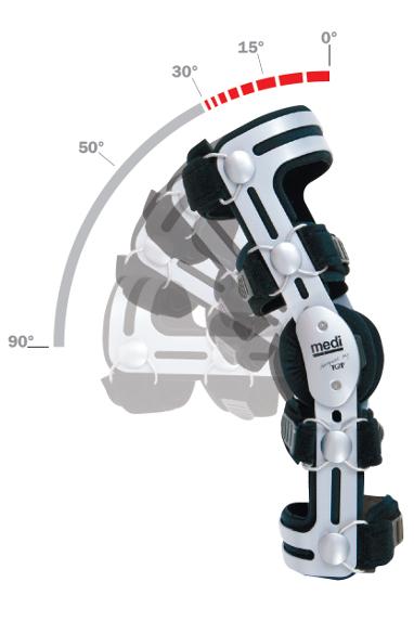 Бандажи и ортезы на коленный сустав с регулируемыми шарнирами Ортез коленный жесткий регулируемый M.4 AGR для лечения genu recurvatum m4_agr.jpg