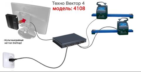 СТЕНД СХОД-РАЗВАЛ Техно Вектор 4 версия 4108