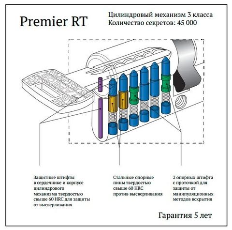 Цилиндрический механизм Apecs Premier RT-70(30/40С)-C-NI с вертушкой